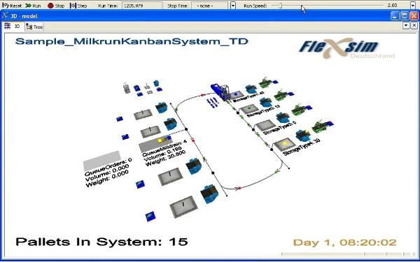 Praktikum-2010 Flexim Kanban Milkrun