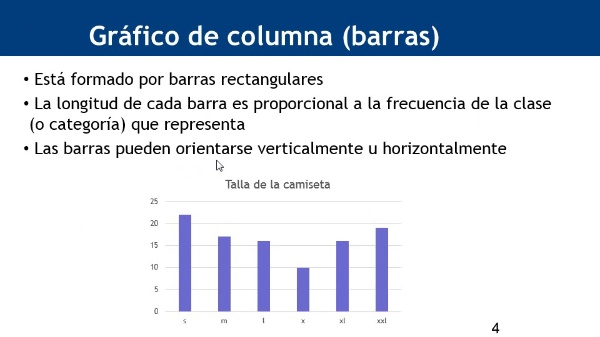 Presentacion de datos cualitativos con una hoja de calculo
