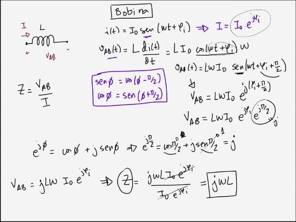 Teoría de Circuitos 1. Lección 5. 5-4 Impedancia condensador
