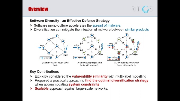 Scalable Approach to Enhancing ICS Resilience by Network Diversity