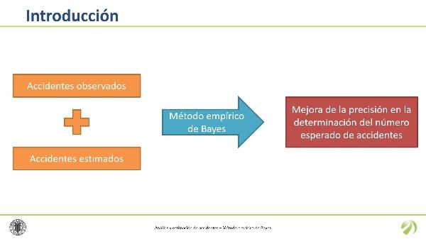 Análisis y estimación de accidentes. Método empírico de Bayes