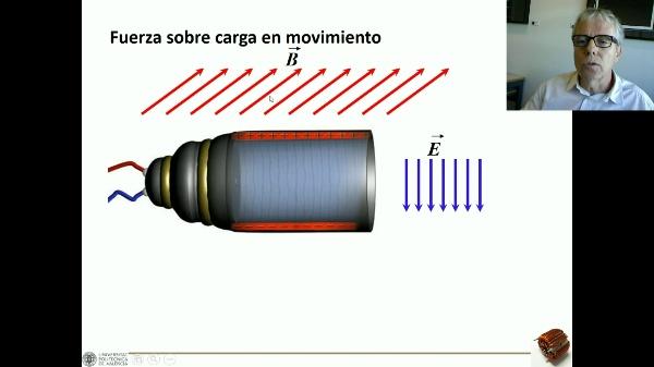 Fuerzas sobre cargas puntuales en movimiento II. Aplicaciones