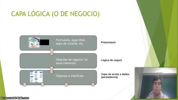 Competencias transversales ISW