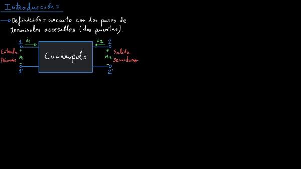 Cuadripolos 1 Introducción
