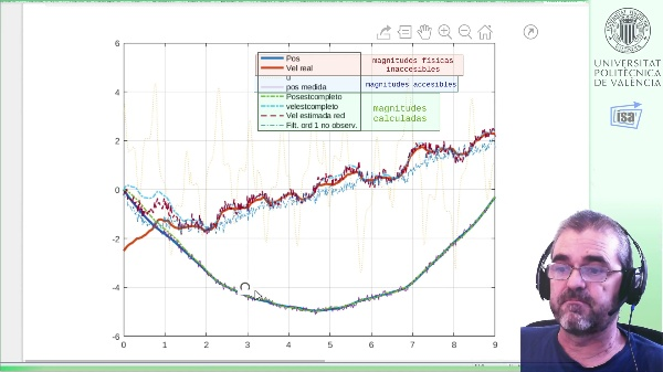Observadores de orden completo/reducido: comparativa, caso estudio Matlab (2: respuesta temporal)