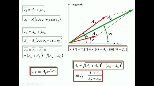 Ejemplos de composición de MAS
