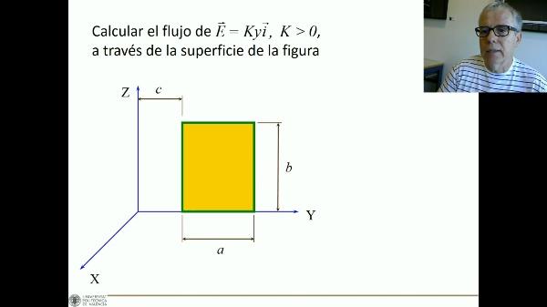 Flujo de campo eléctrico C