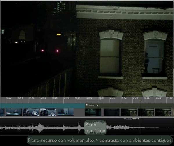 transición entre escenas : plano recurso