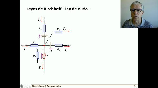 T3E Redes. Leyes de Kirchhoff. II Ley de mallas y ley de nudos