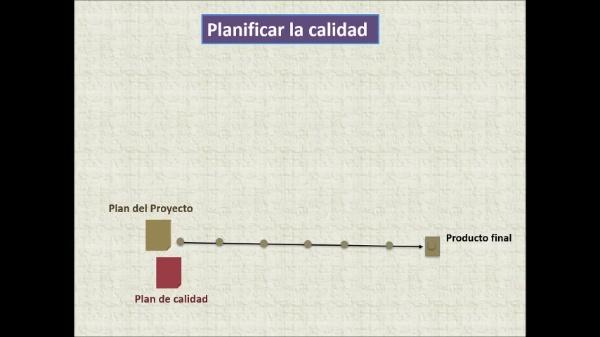 Proceso: Planificar la calidad
