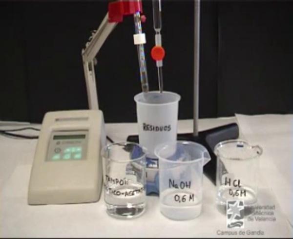 Determinación de la capacidad amortiguadora de una disolución tampón acético/acetato