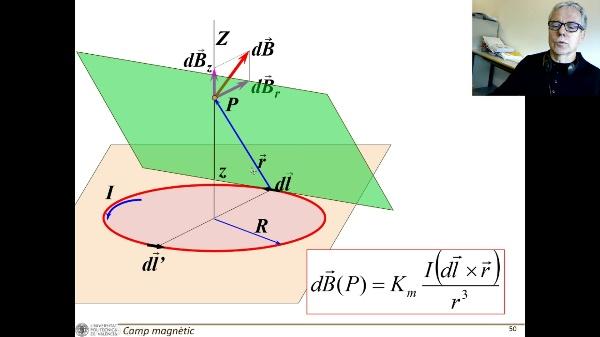 T4E: Campo de espira circular C