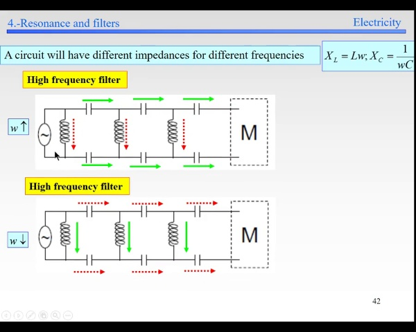Elec-6.-AC-S41-S42- Introduction to filters