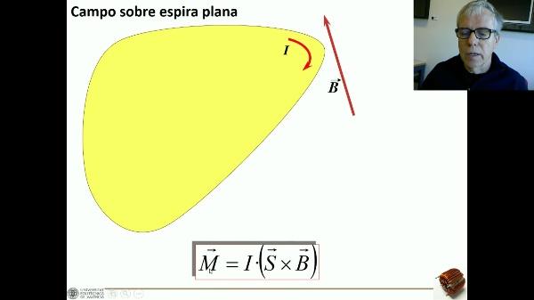 Momento de fuerzas magnéticas sobre espira plana II