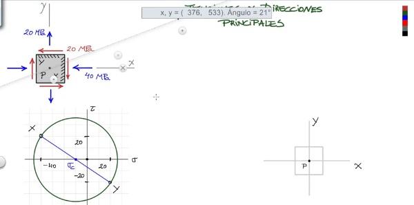 Círculo de Mohr - Parte 2: tensiones/direcciones principales y tangencial máxima