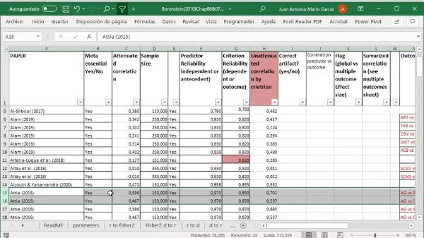 Meta-análisis: integrar información de múltiples resultados (outcomes) en un mismo estudio con meta-essentials
