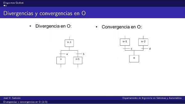 Divergencias y convergencias en O