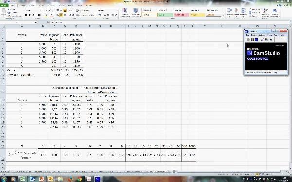 Determinación de datos anómalos (outliers).El criterio de Chauvenet