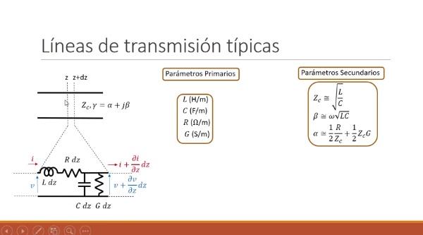 Fundamentos de transmisión. Tema 4.6.1. Líneas de transmisión típicas. Introducción.