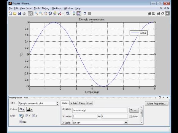 Tutorial Matlab 5. Gráficos