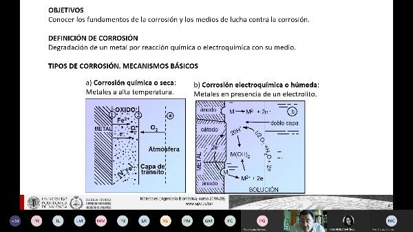 Clase de Materiales: Corrosión I